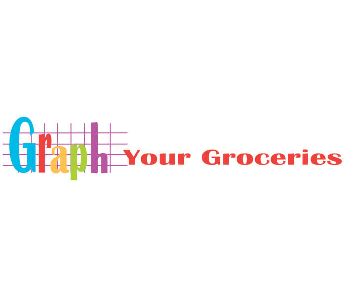 Graphing Groceries